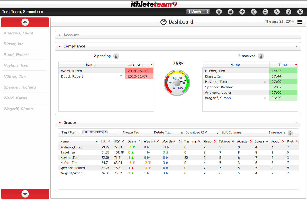 ithlete Team App dashboard