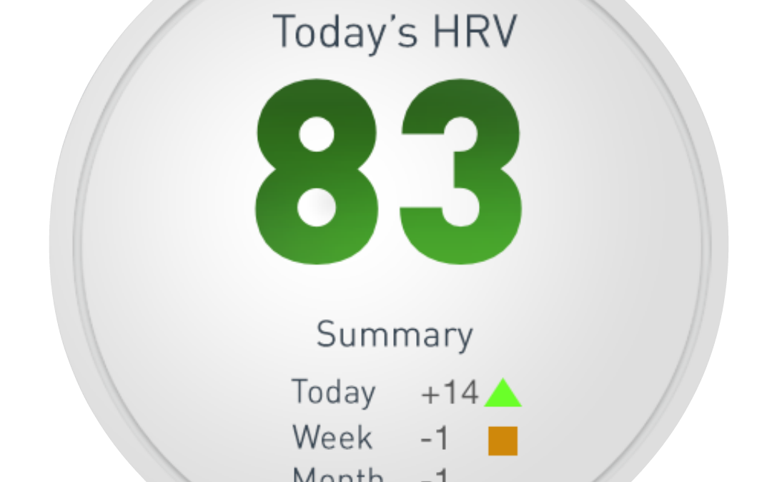 Why ithlete? The HRV scoring system