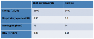 Nutrition-table-300x127