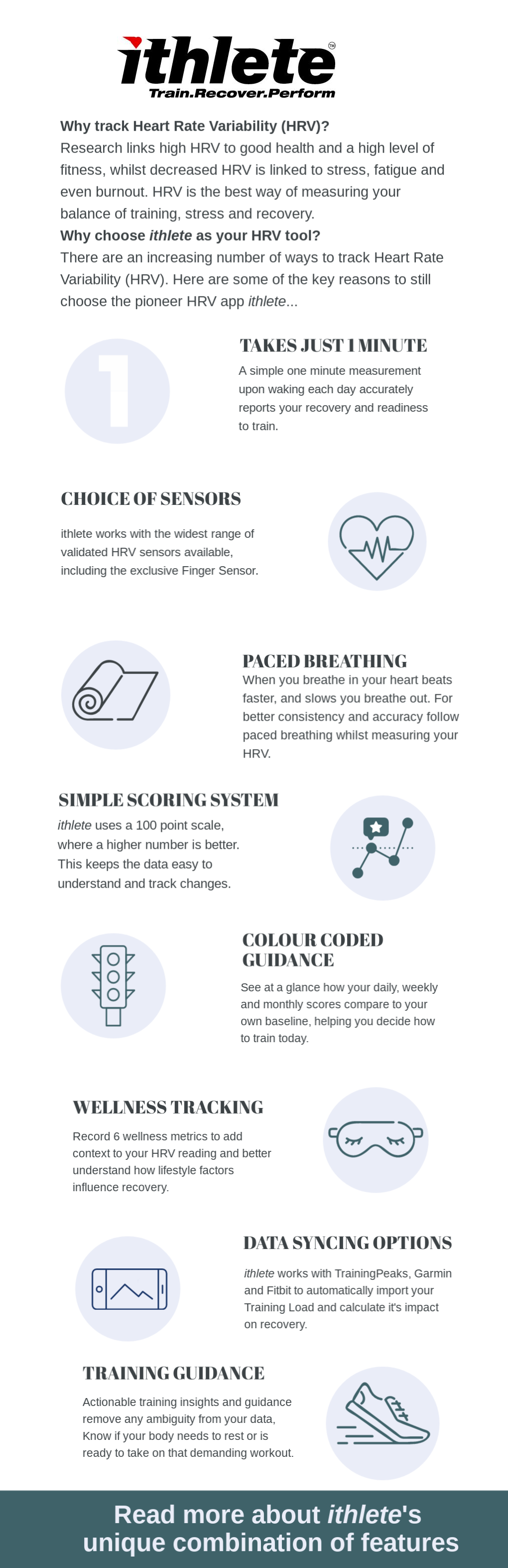Why ithlete infographic